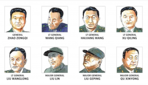 The PLA Aggressors: China's eight top commanders who led Ladakh adventure.