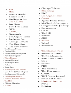 Full List Of Western Media Outlets Participating In Chinese Communist Propaganda Events.